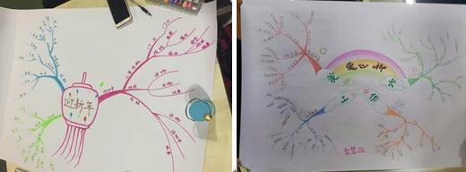 第5期一杰幼儿园思维导图培训师课程圆满结束图片